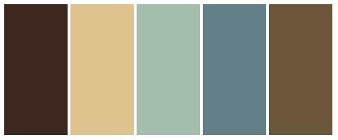 600 Ideen Farbgestaltung Fürs Wohnen Mit Farben Raumgestaltung Und ...
