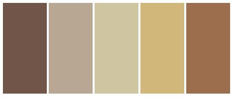 Farbgestaltung - Wohnraum