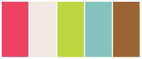 Farben - Jugendzimmer
