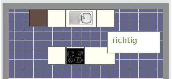 Küchenplanung Kochinsel - gute Lösung