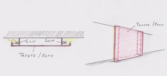 deckensegel selber bauen anleitung ~ beste home design inspiration,