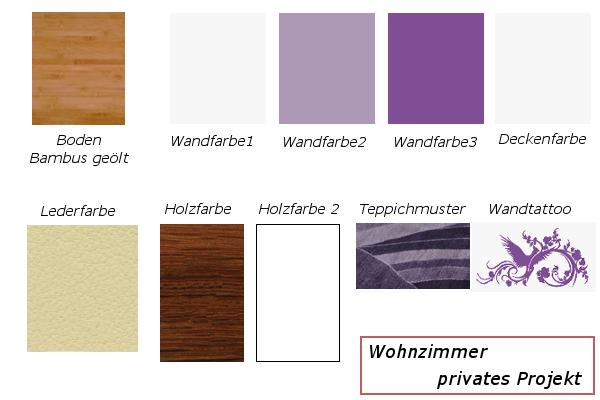 Bemusterung Farben, Materialien